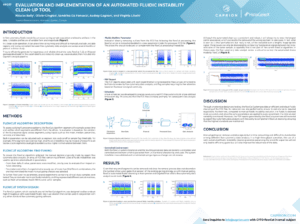 Evaluation and implementation of an automated fluidic instability clean-up tool