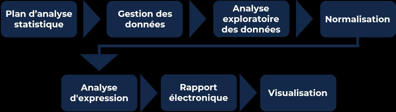 Bioinformatics_FR